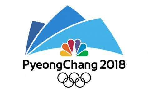 Fall in Love with Winter Sports: 2018 Olympics Preview