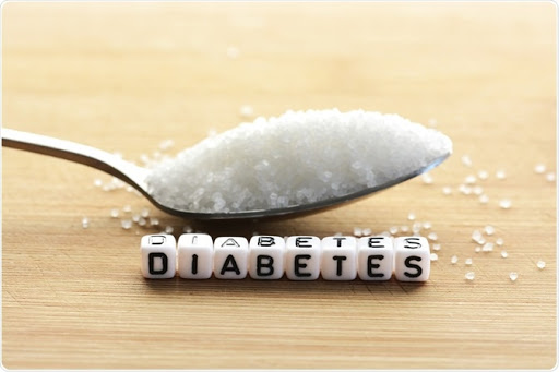 The dangers of diabetes and how to prevent it